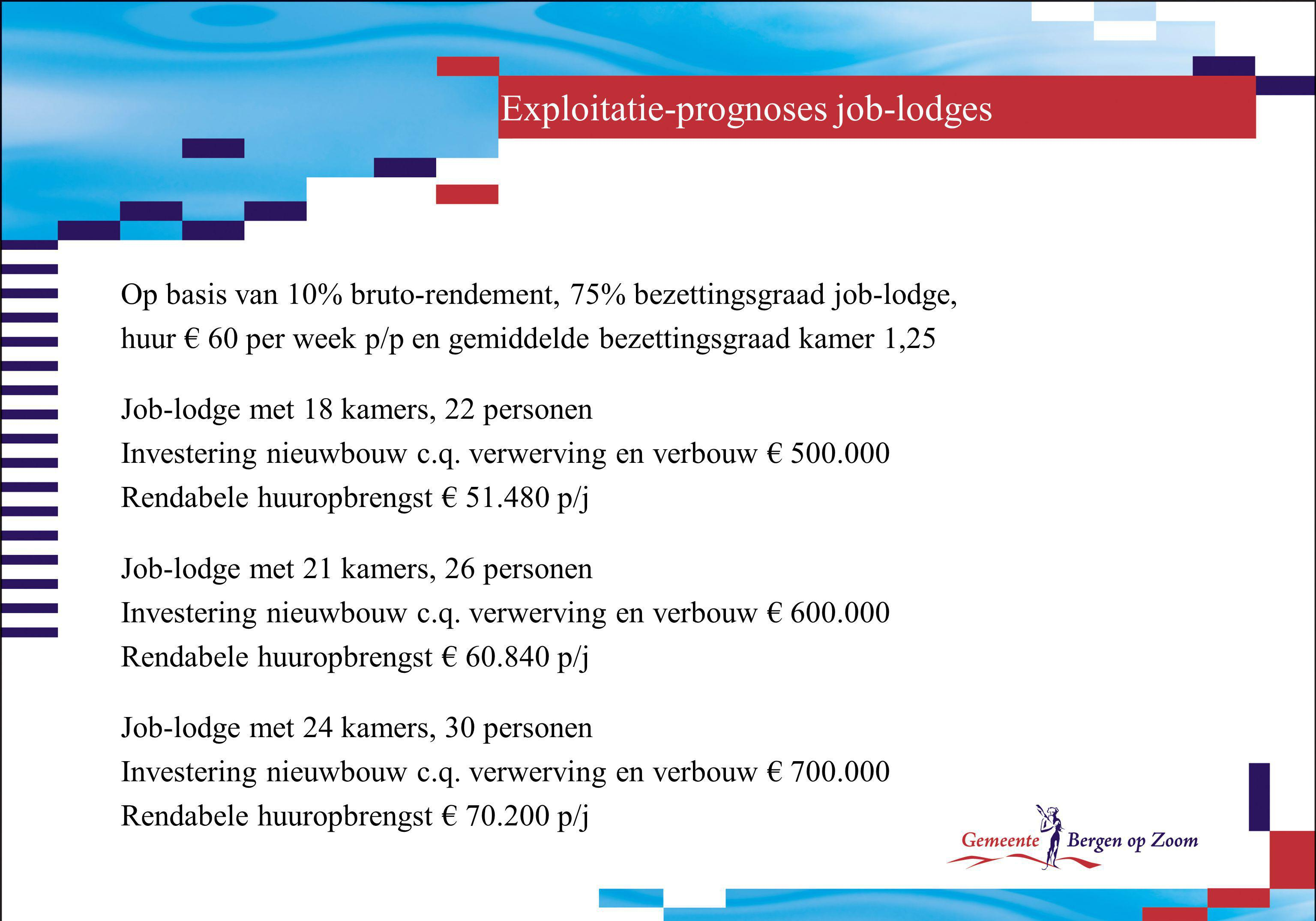 Exploitatie-prognoses job-lodges