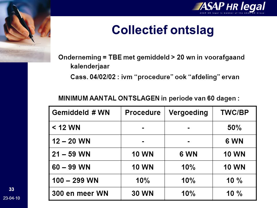 Collectief ontslag Gemiddeld # WN Procedure Vergoeding TWC/BP