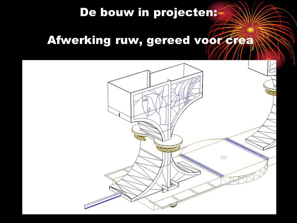 De bouw in projecten: Afwerking ruw, gereed voor crea