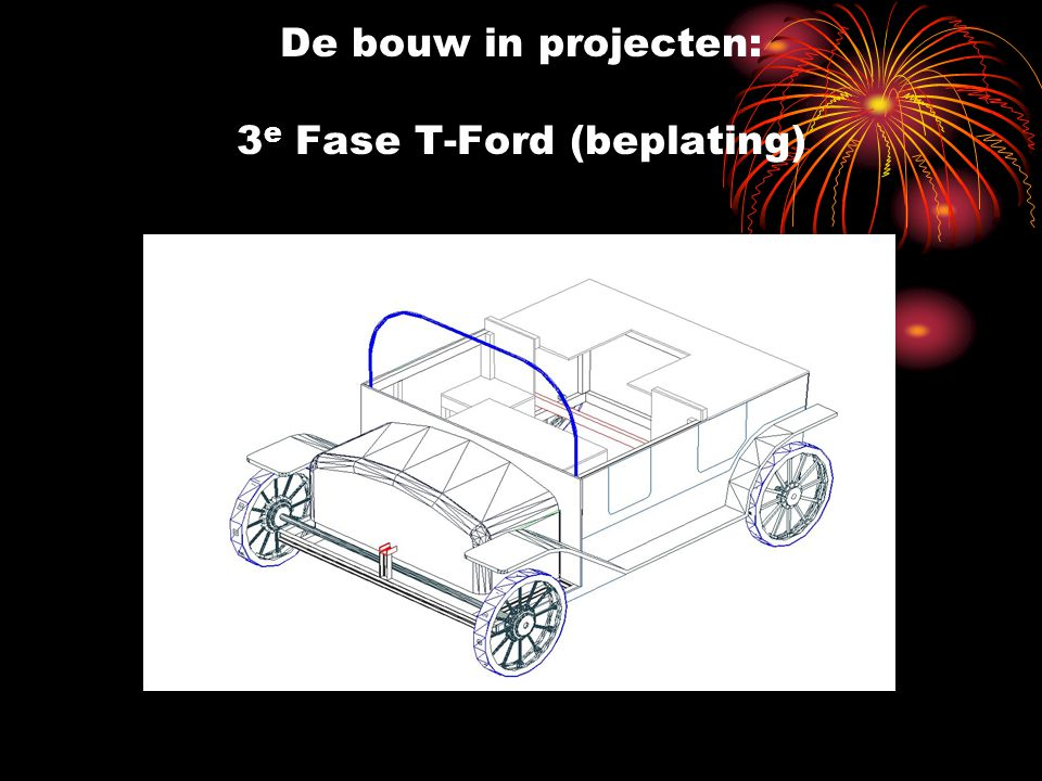 De bouw in projecten: 3e Fase T-Ford (beplating)