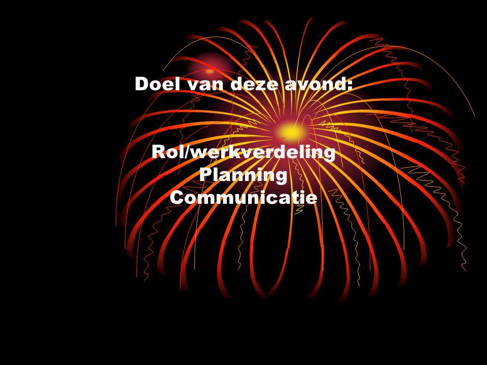 Doel van deze avond: Rol/werkverdeling Planning Communicatie