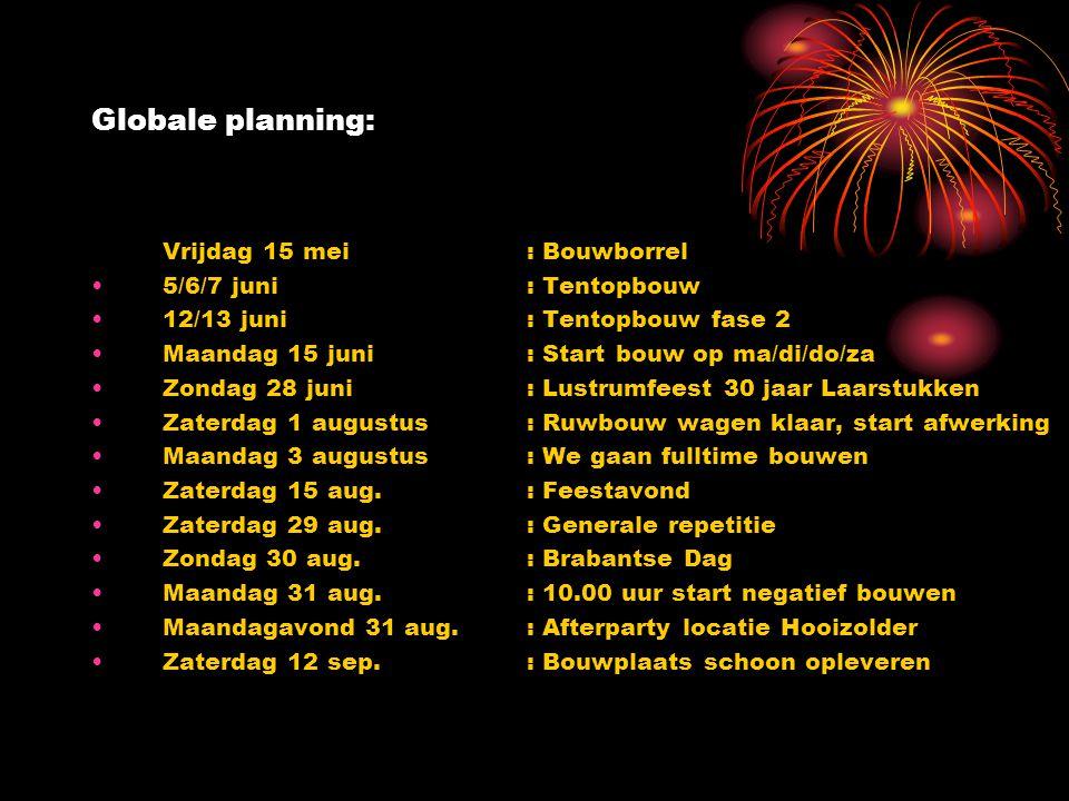 Globale planning: Vrijdag 15 mei : Bouwborrel 5/6/7 juni : Tentopbouw