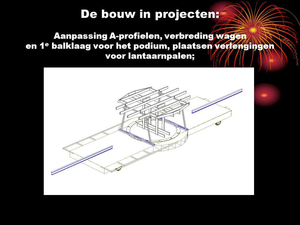 De bouw in projecten: Aanpassing A-profielen, verbreding wagen en 1e balklaag voor het podium, plaatsen verlengingen voor lantaarnpalen;