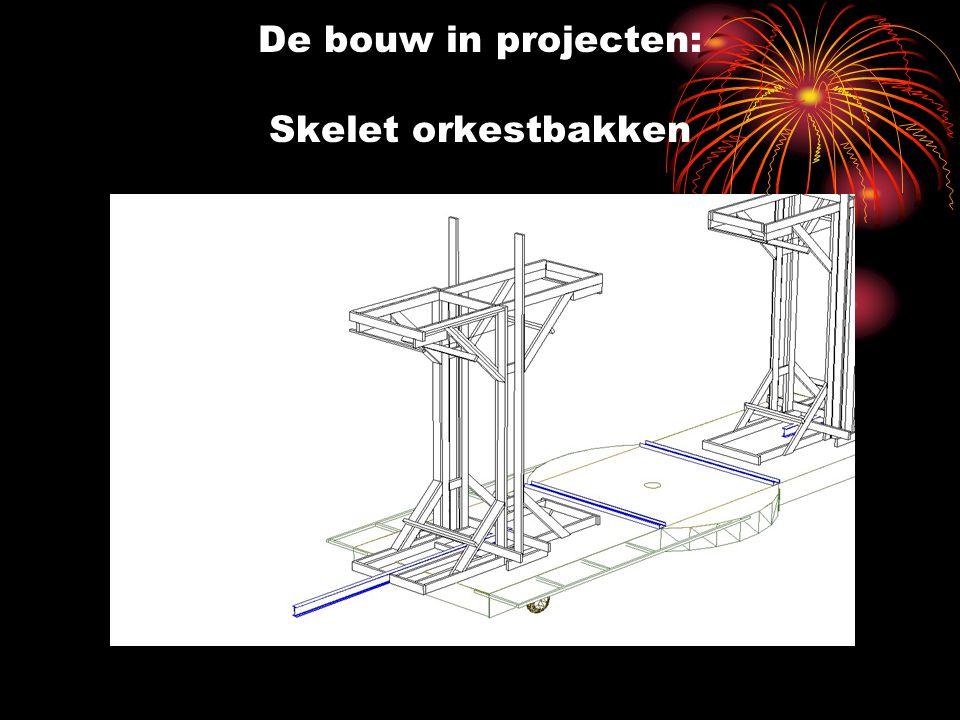 De bouw in projecten: Skelet orkestbakken