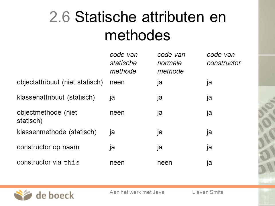2.6 Statische attributen en methodes