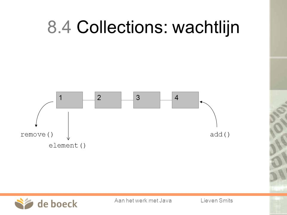 8.4 Collections: wachtlijn