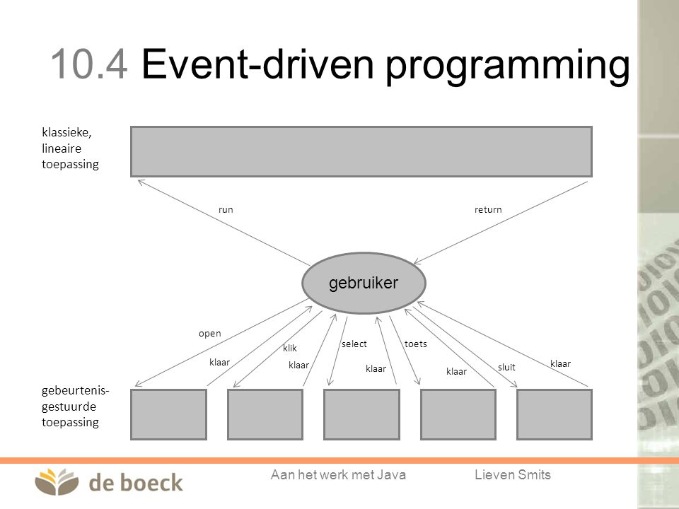 10.4 Event-driven programming