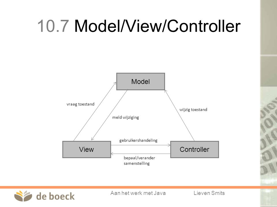 10.7 Model/View/Controller