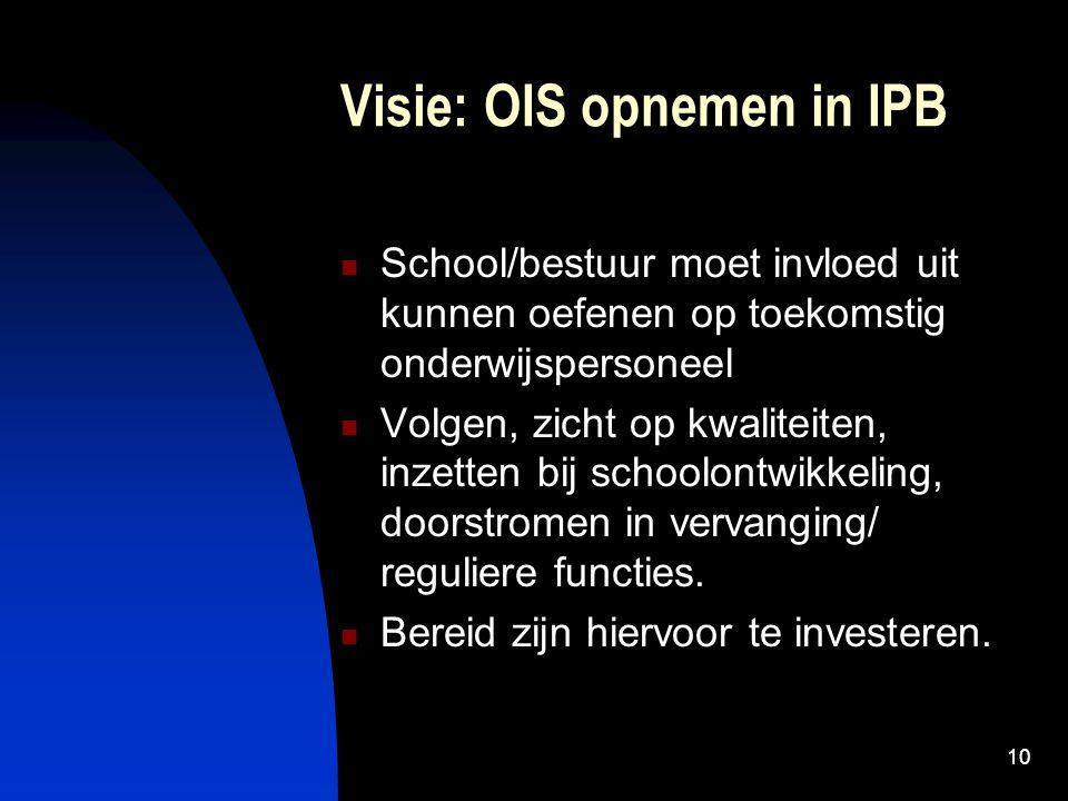 Visie: OIS opnemen in IPB
