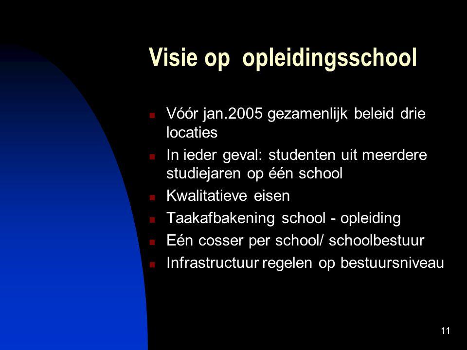 Visie op opleidingsschool