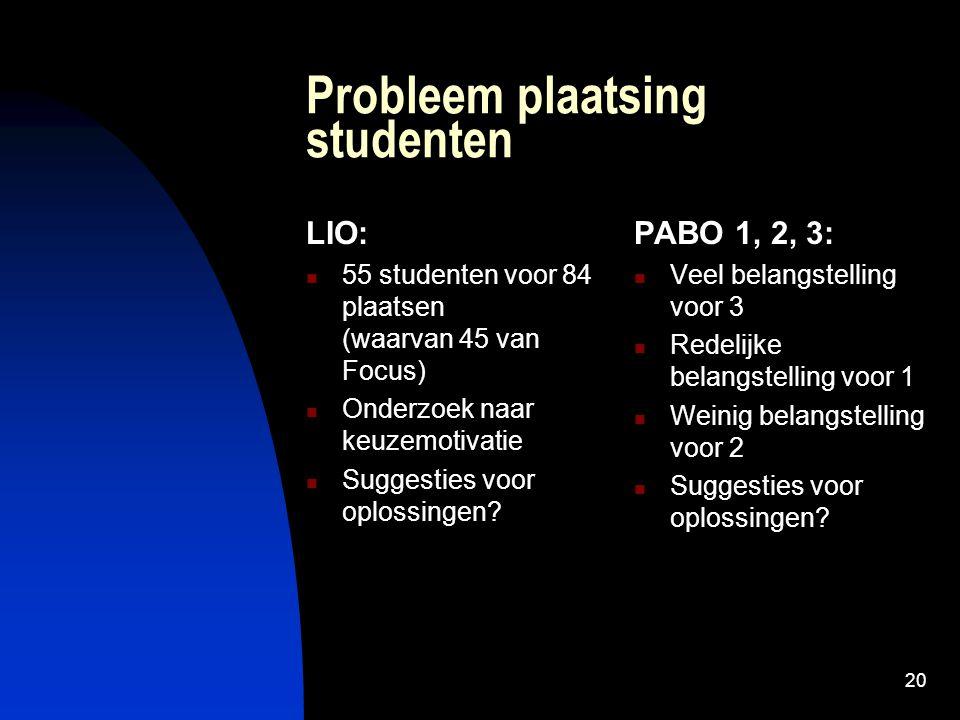Probleem plaatsing studenten