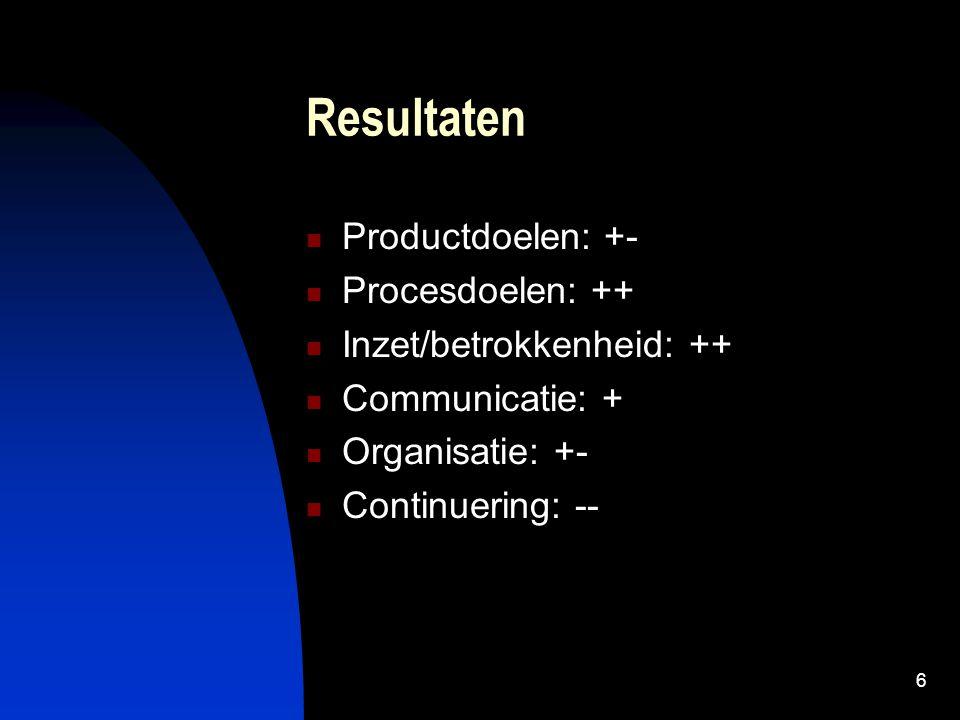 Resultaten Productdoelen: +- Procesdoelen: ++ Inzet/betrokkenheid: ++