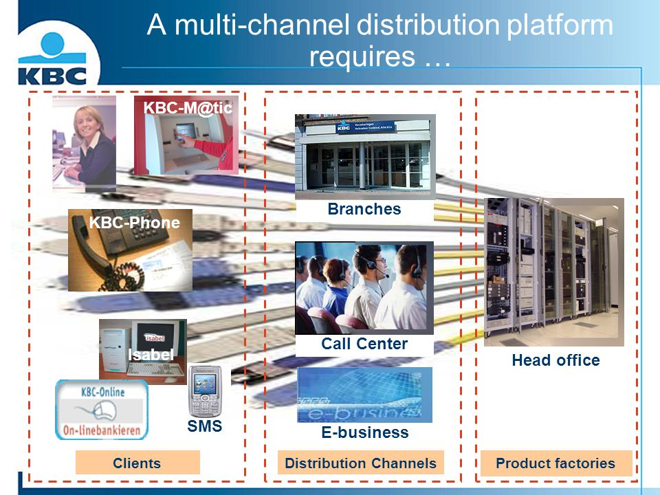 A multi-channel distribution platform requires …