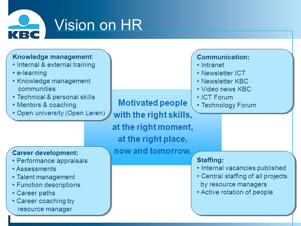 Vision on HR Motivated people with the right skills,