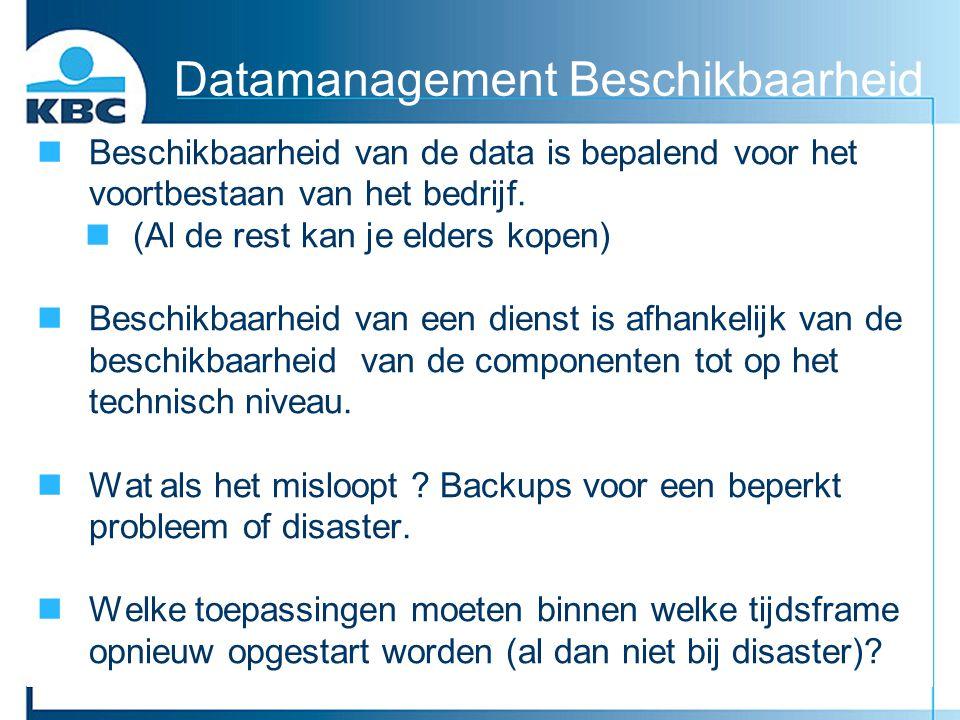 Datamanagement Beschikbaarheid