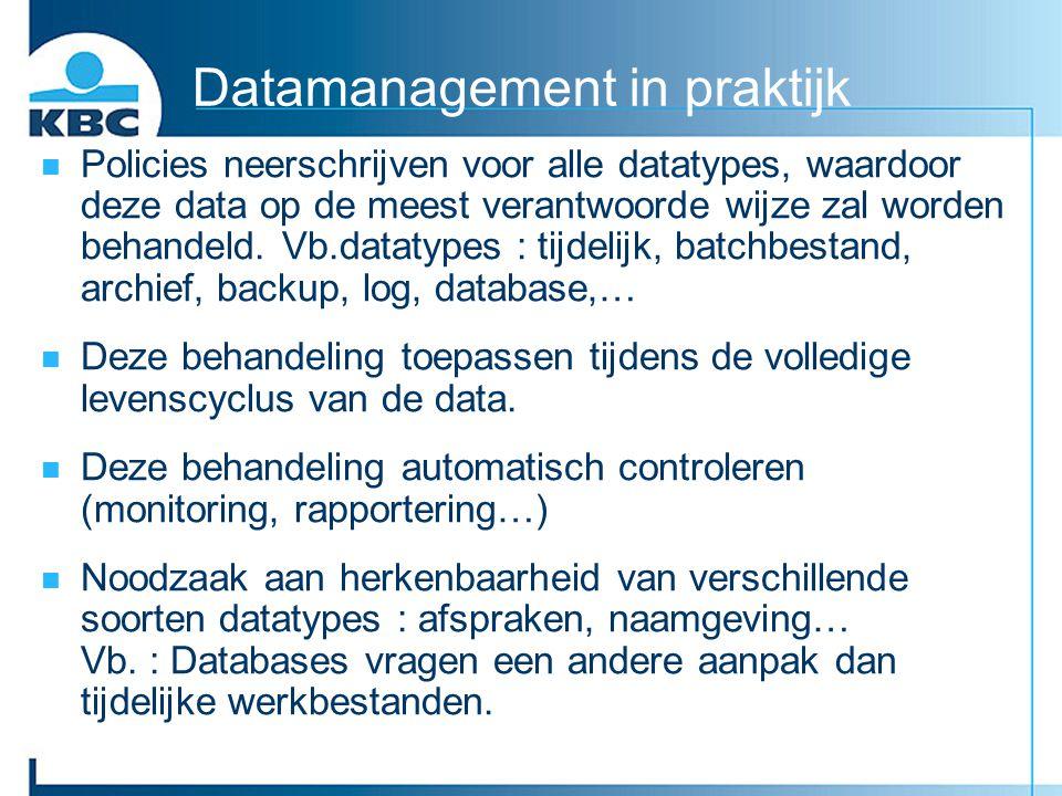 Datamanagement in praktijk