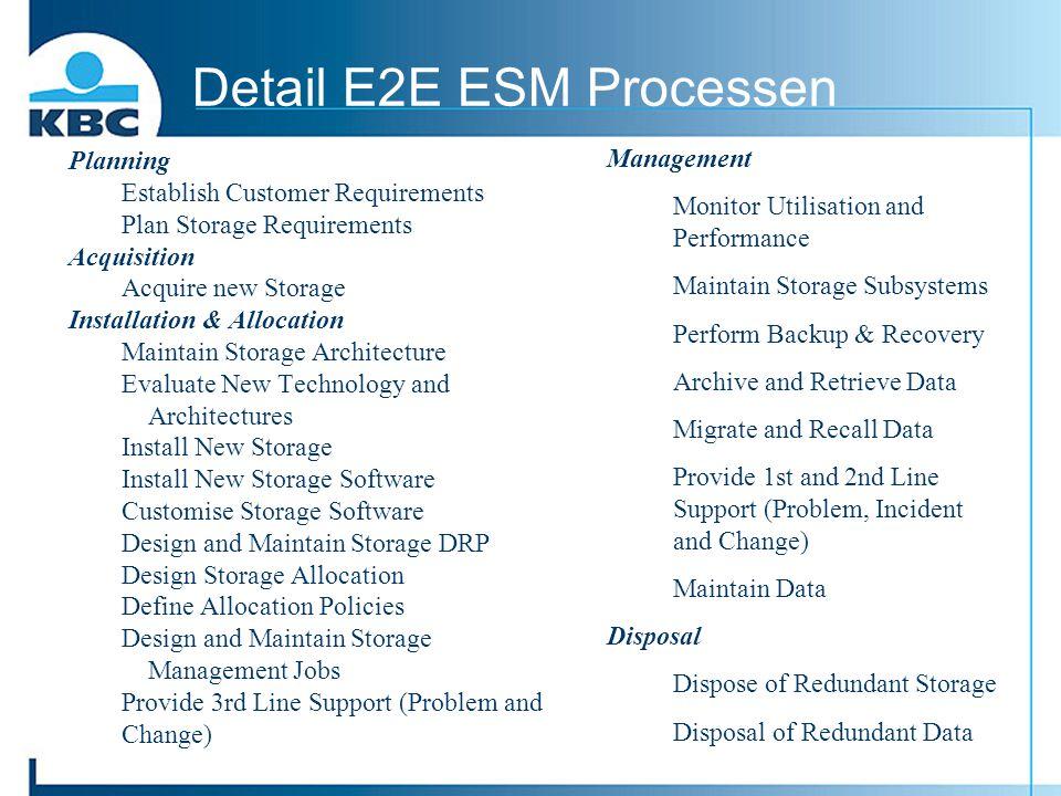 Detail E2E ESM Processen