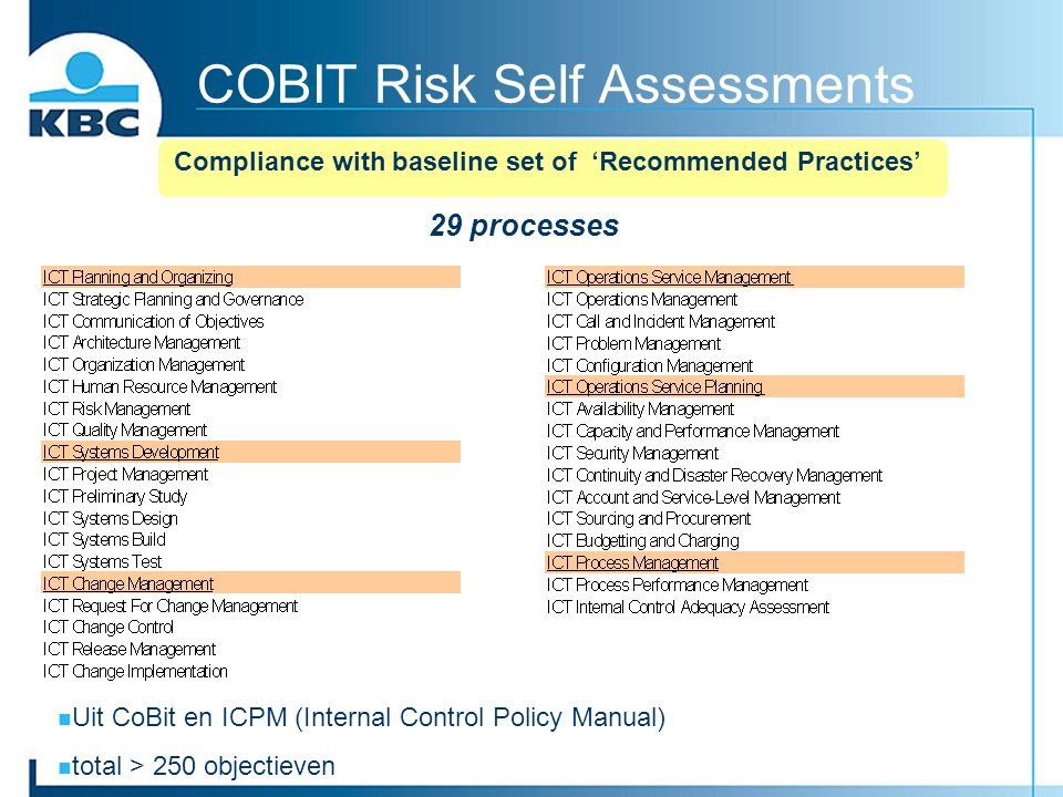 COBIT Risk Self Assessments