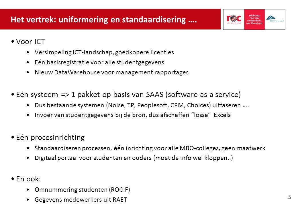 Het vertrek: uniformering en standaardisering ….