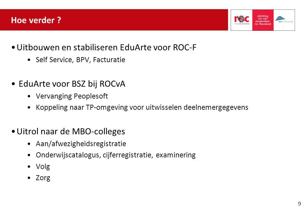 Uitbouwen en stabiliseren EduArte voor ROC-F