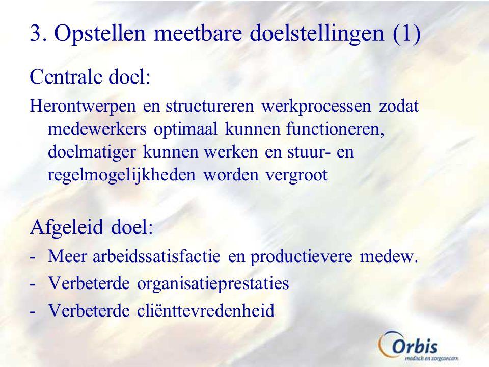 3. Opstellen meetbare doelstellingen (1)
