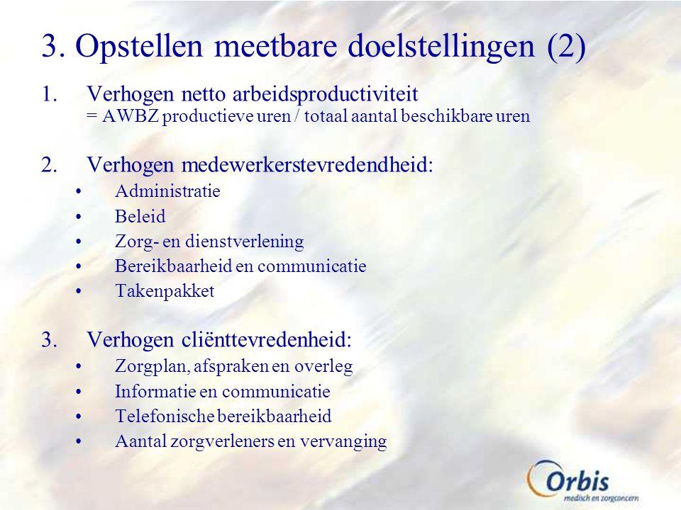 3. Opstellen meetbare doelstellingen (2)
