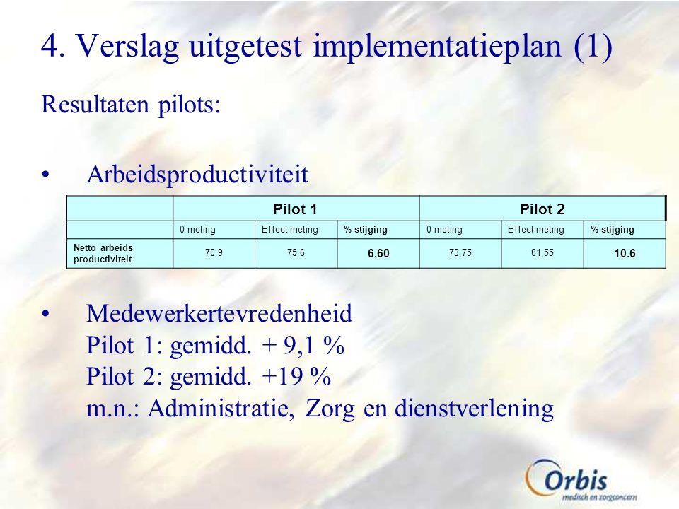 4. Verslag uitgetest implementatieplan (1)