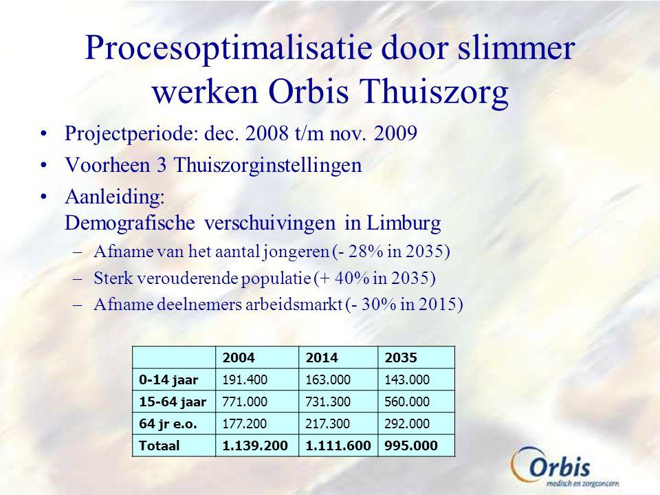 Procesoptimalisatie door slimmer werken Orbis Thuiszorg
