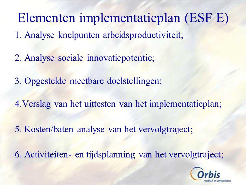 Elementen implementatieplan (ESF E)