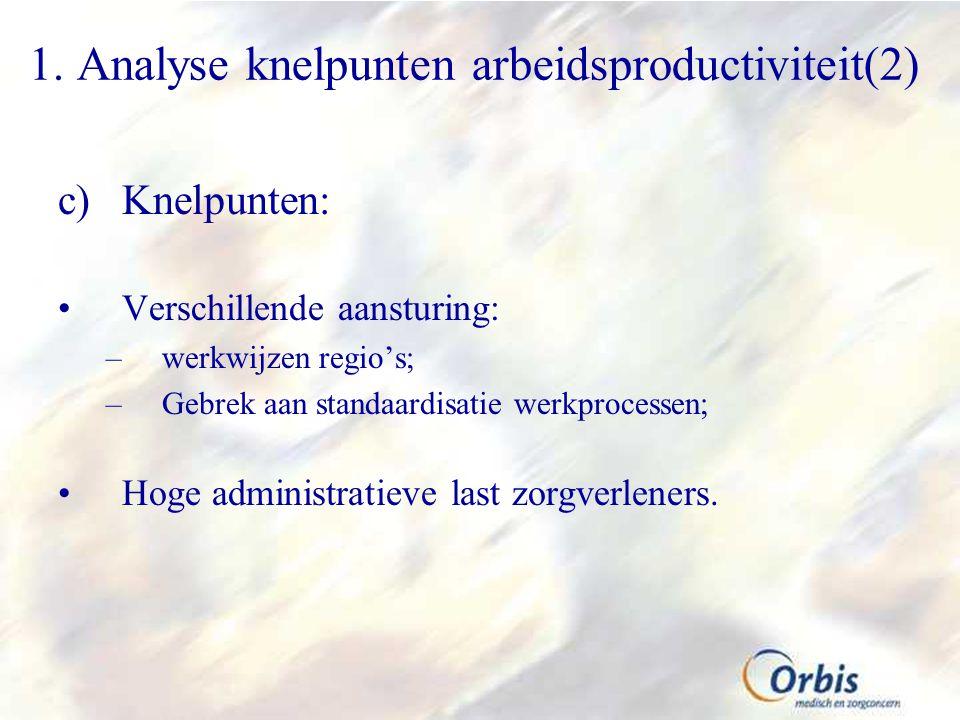 1. Analyse knelpunten arbeidsproductiviteit(2)