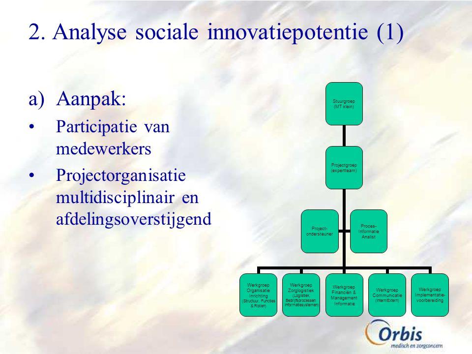 2. Analyse sociale innovatiepotentie (1)