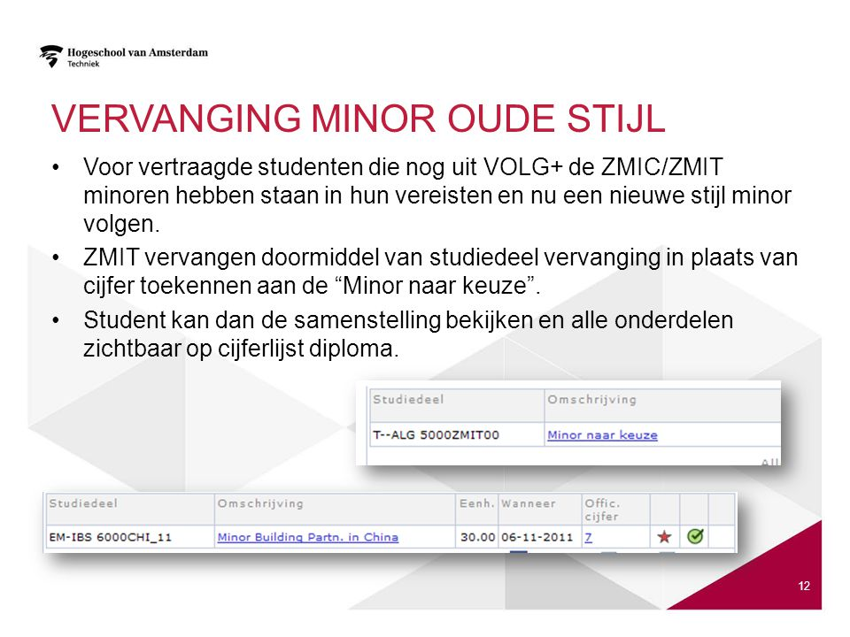 Vervanging Minor oude stijl