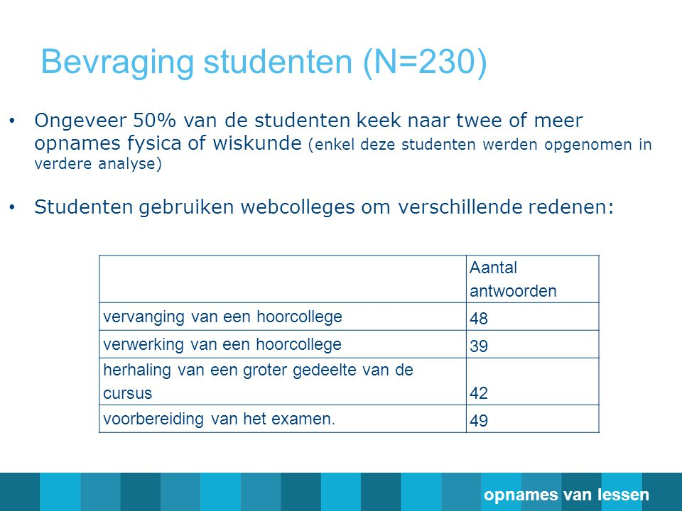 Bevraging studenten (N=230)
