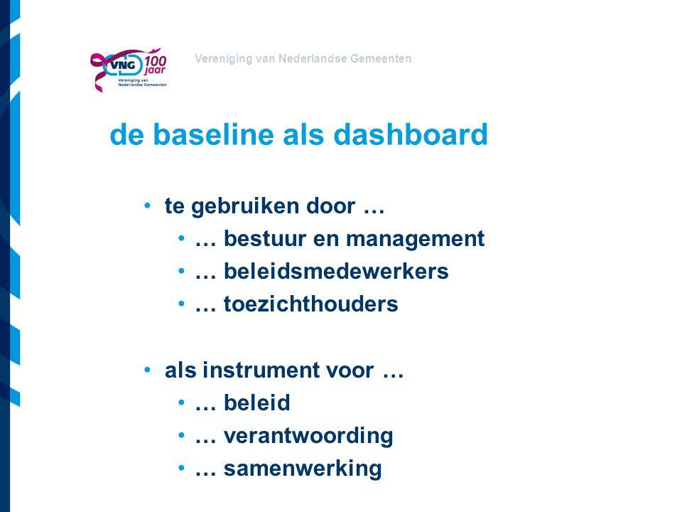 de baseline als dashboard