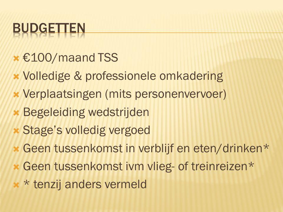 Budgetten €100/maand TSS Volledige & professionele omkadering