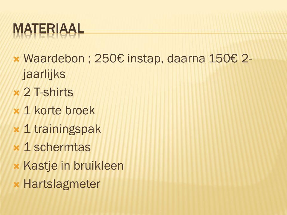 Materiaal Waardebon ; 250€ instap, daarna 150€ 2- jaarlijks 2 T-shirts