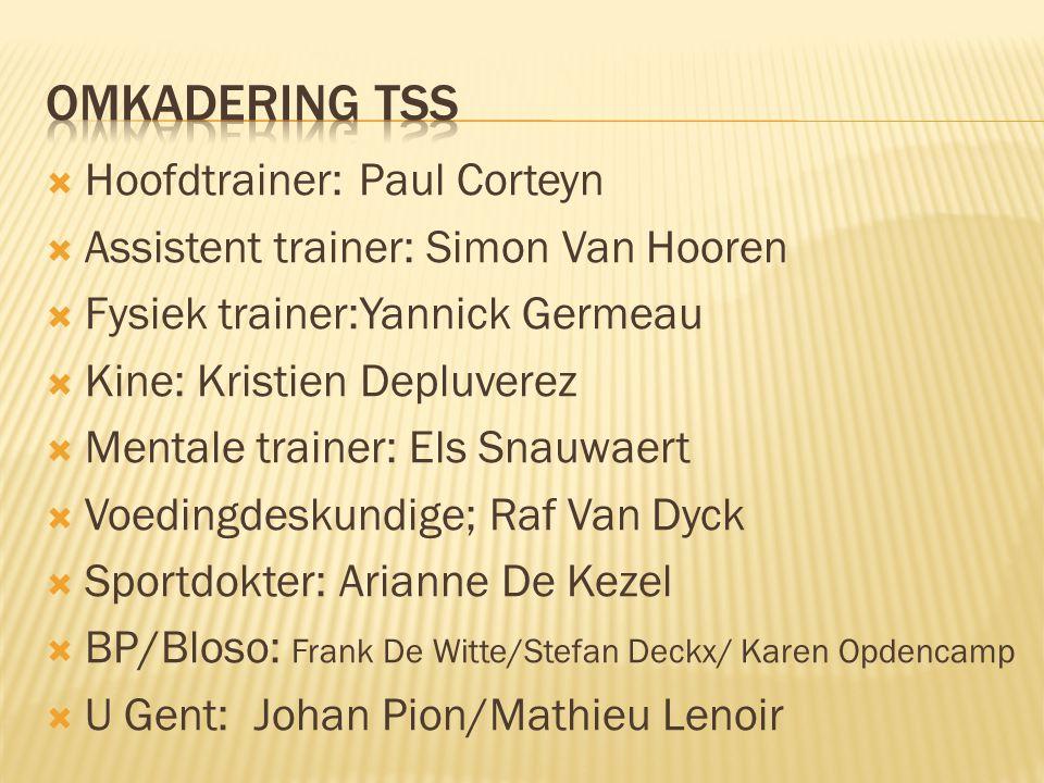 Omkadering TSS Hoofdtrainer: Paul Corteyn