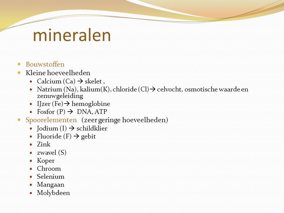 mineralen Bouwstoffen Kleine hoeveelheden