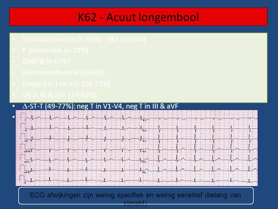 K62 - Acuut longembool Sinustachycardie (8-69%) - VKF (0-35%)