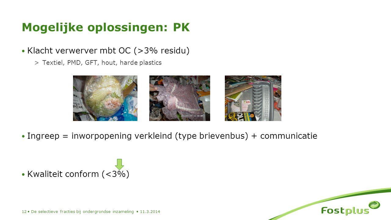 Mogelijke oplossingen: PK