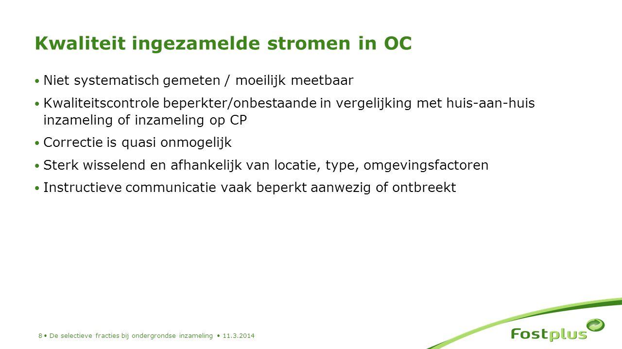 Kwaliteit ingezamelde stromen in OC