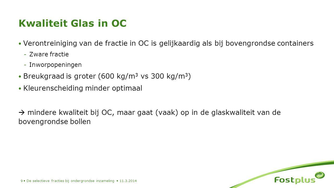 Kwaliteit Glas in OC Verontreiniging van de fractie in OC is gelijkaardig als bij bovengrondse containers.