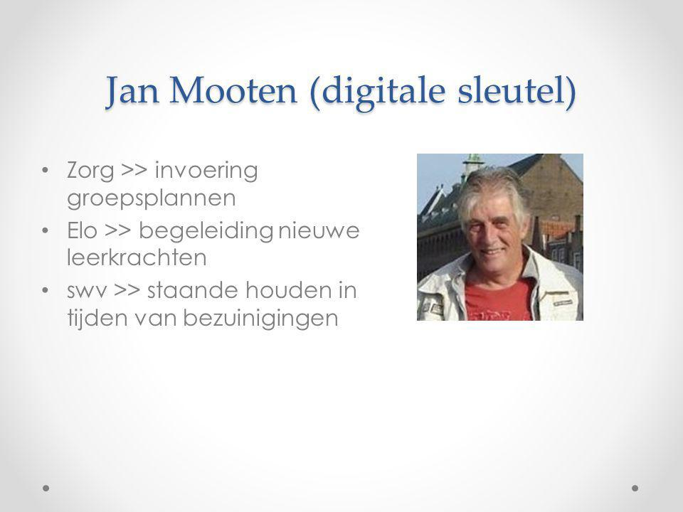 Jan Mooten (digitale sleutel)