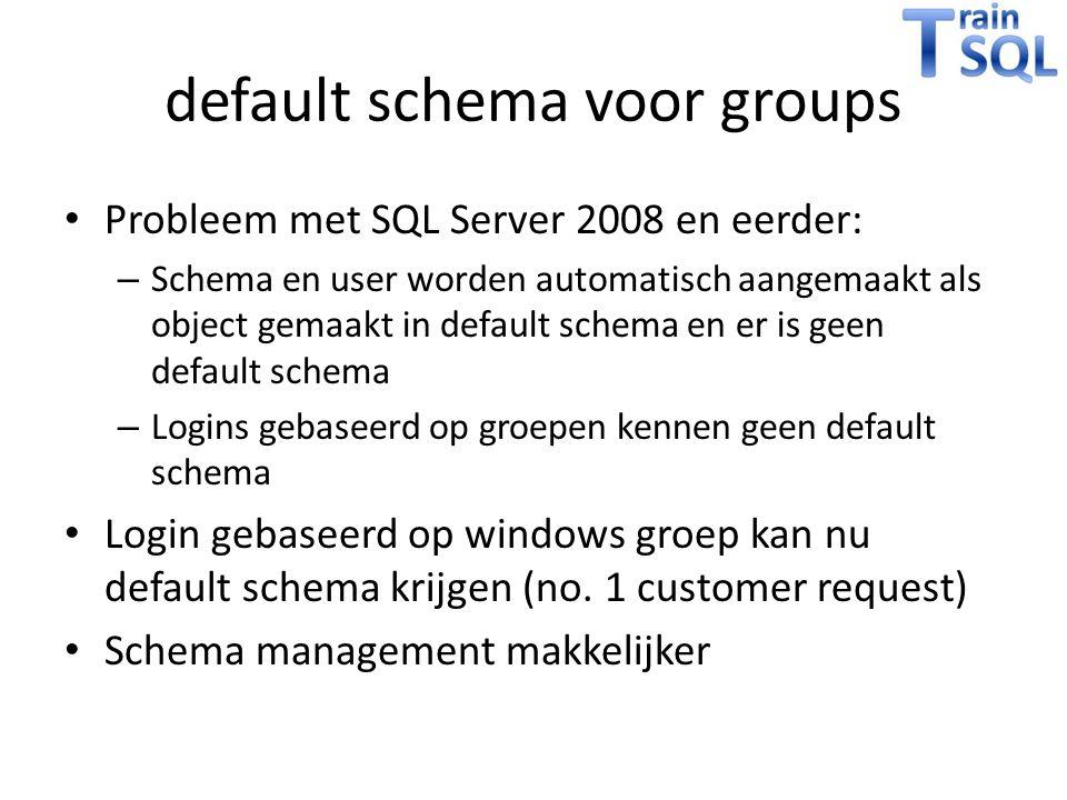 default schema voor groups