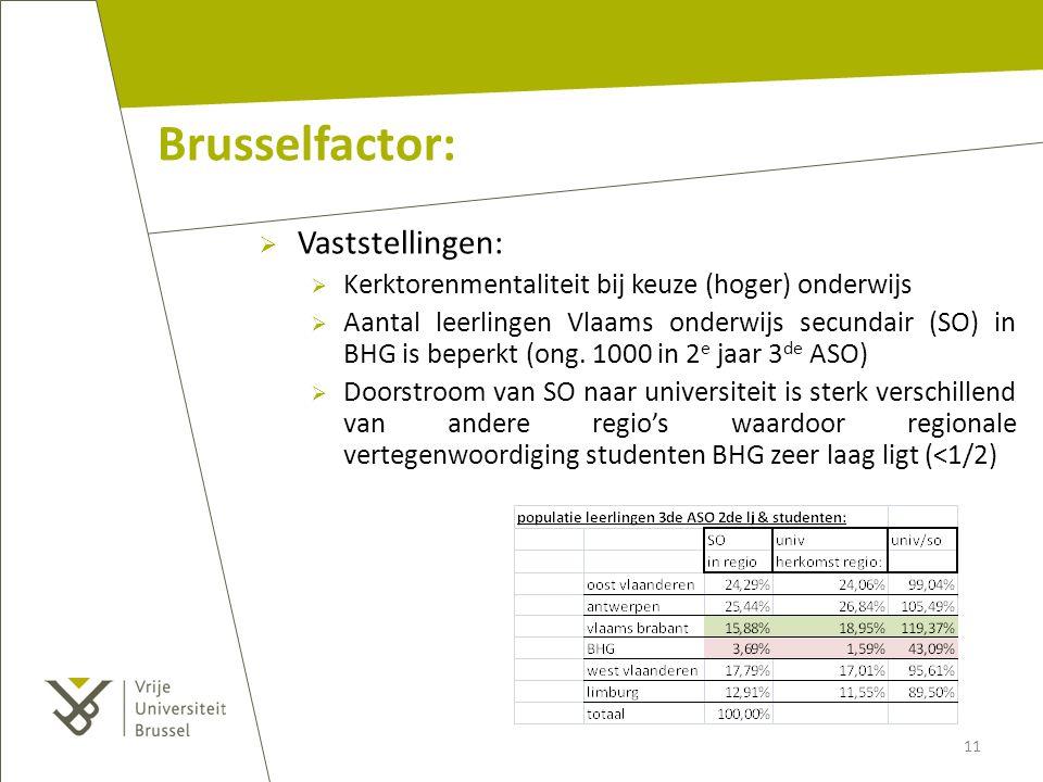 Brusselfactor: Vaststellingen: