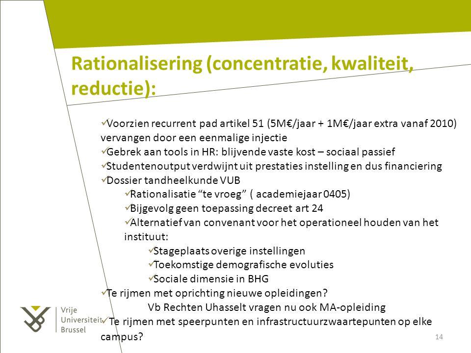 Rationalisering (concentratie, kwaliteit, reductie):