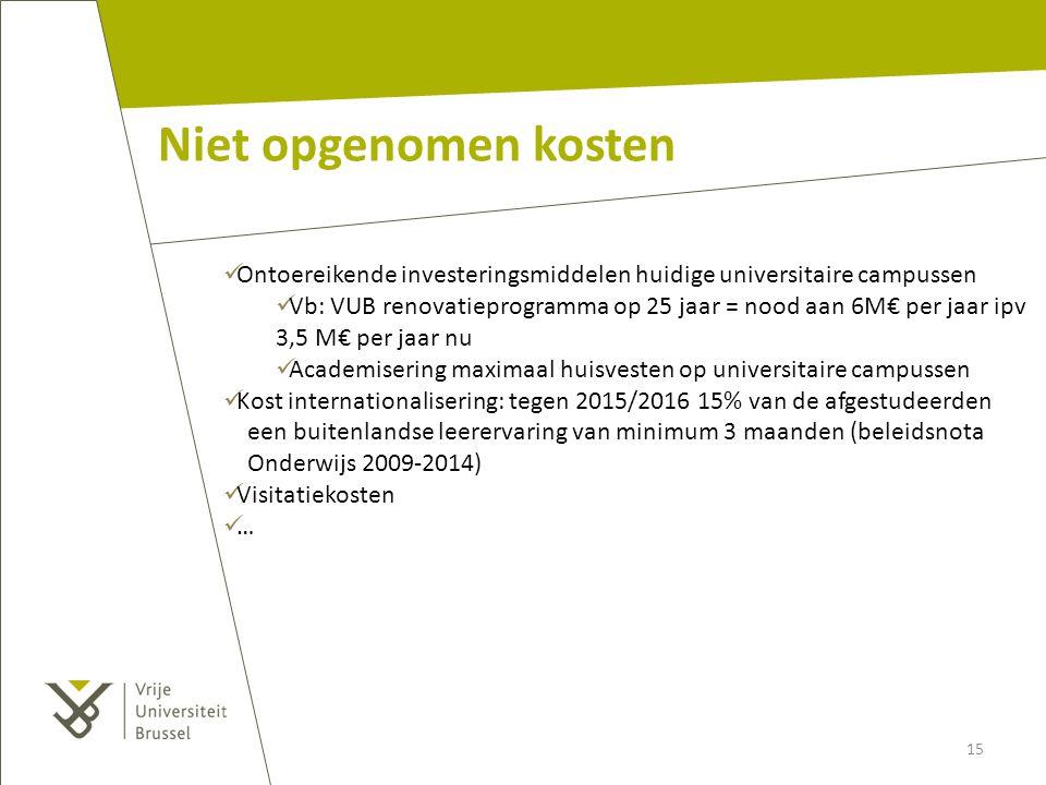 Niet opgenomen kosten Ontoereikende investeringsmiddelen huidige universitaire campussen.