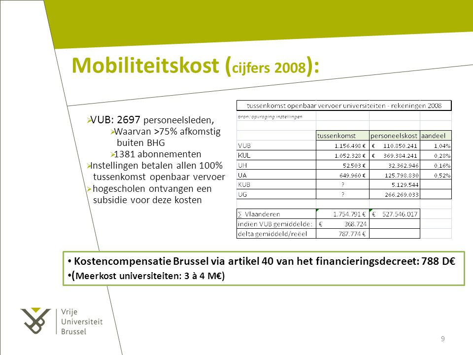 Mobiliteitskost (cijfers 2008):