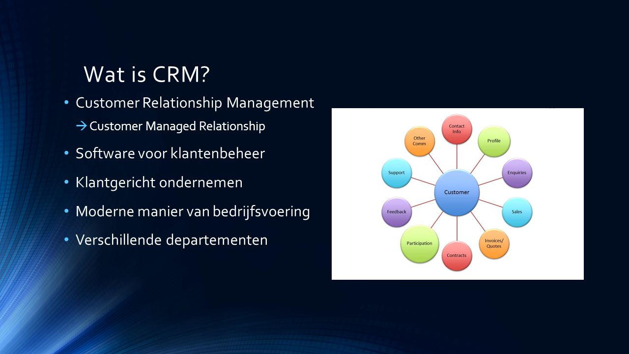 Wat is CRM Customer Relationship Management