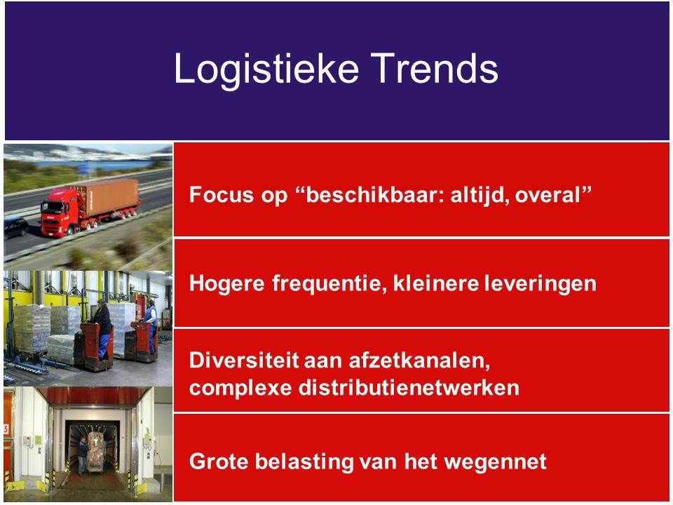 Logistieke Trends Focus op beschikbaar: altijd, overal